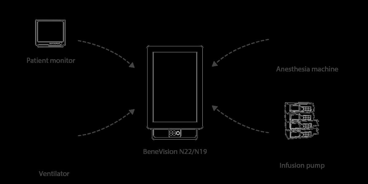 BeneVision N22/N19-scheme